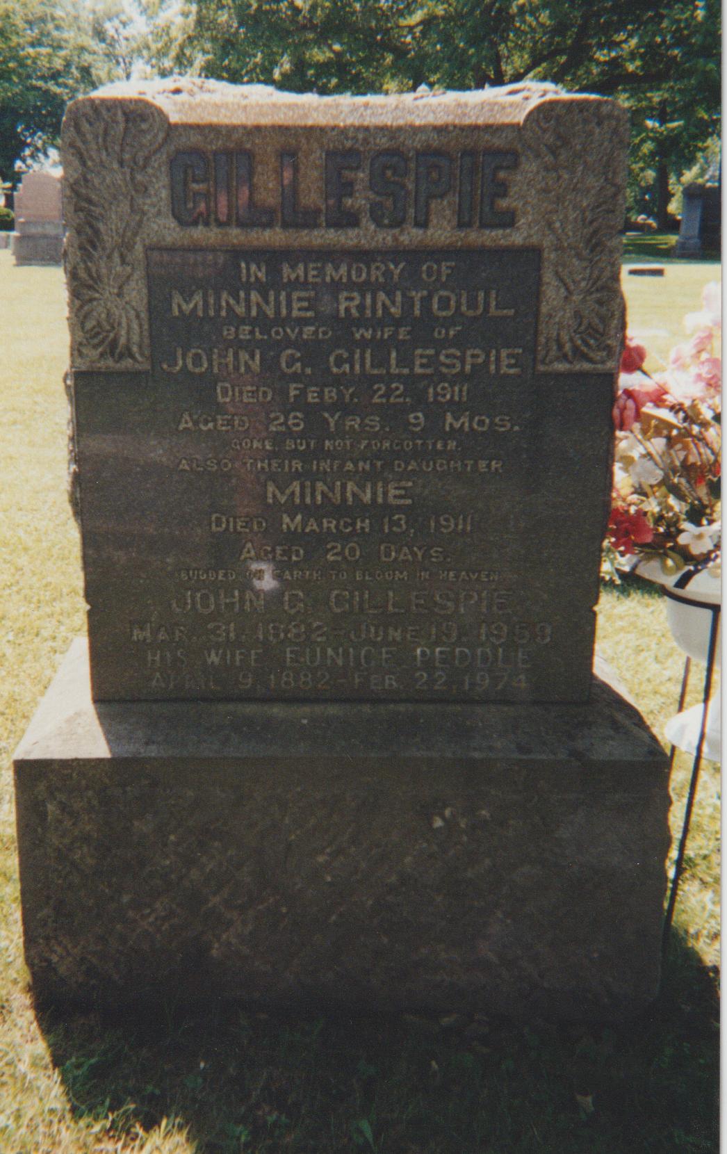 Wingham John G Gillespie